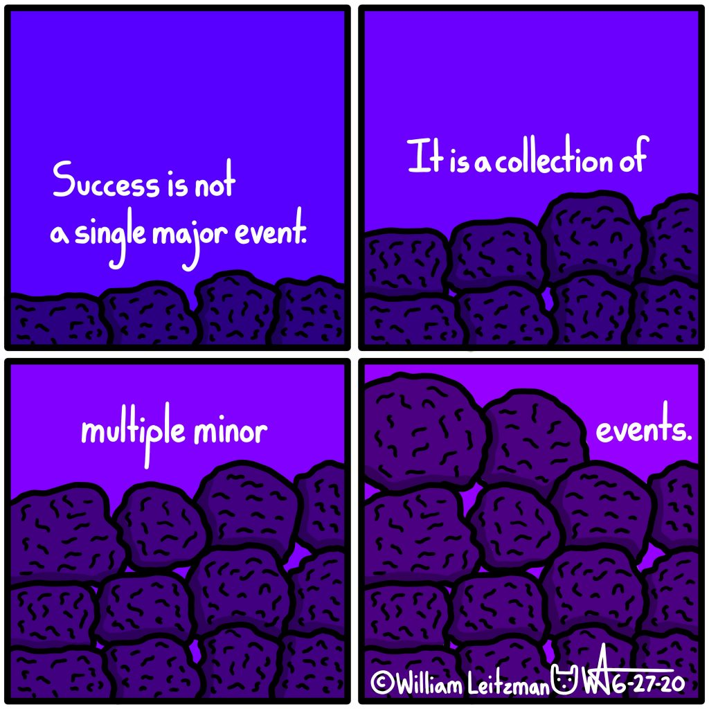 Success is not a single major event. It is a collection of multiple minor events.